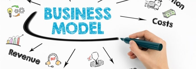 infographic of a business model
