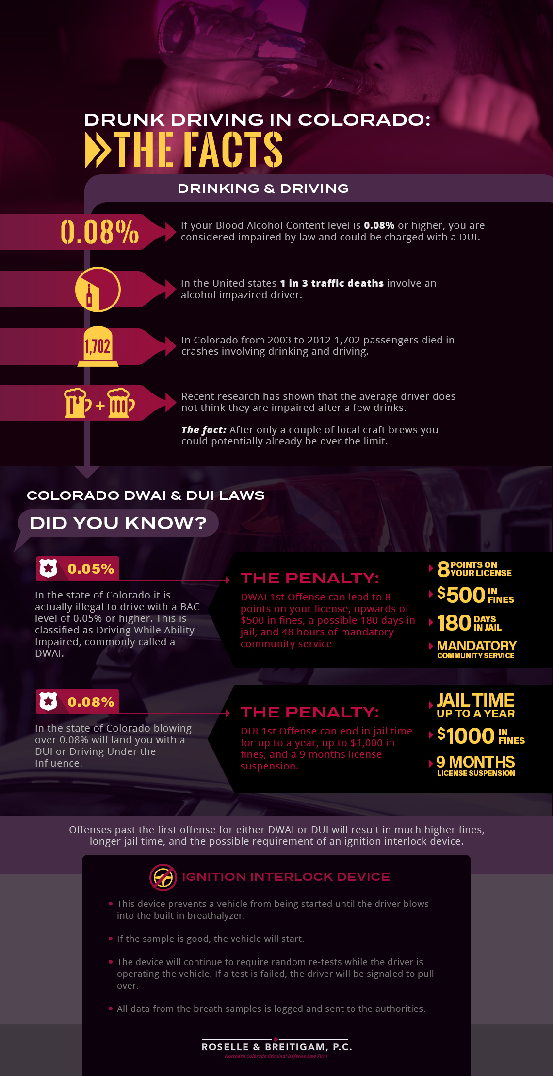 rb-infographic-dui-co-v2