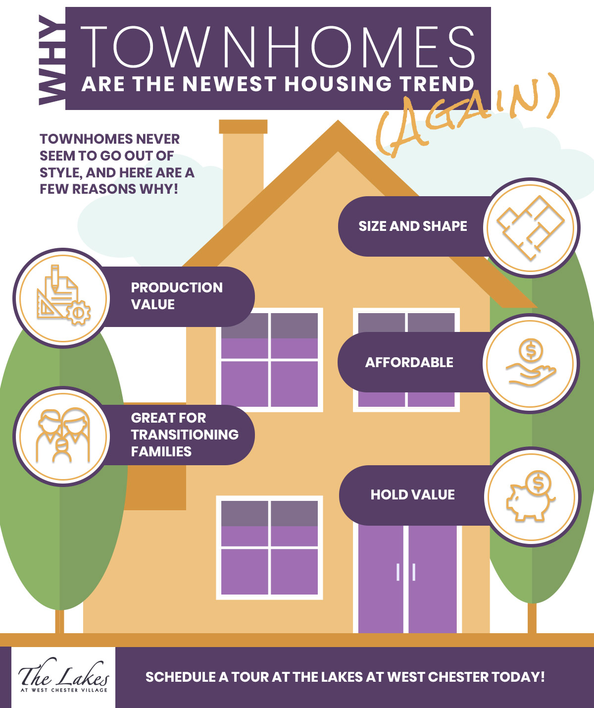 Why Townhomes Are The Newest Housing Trend (Again) Infographic