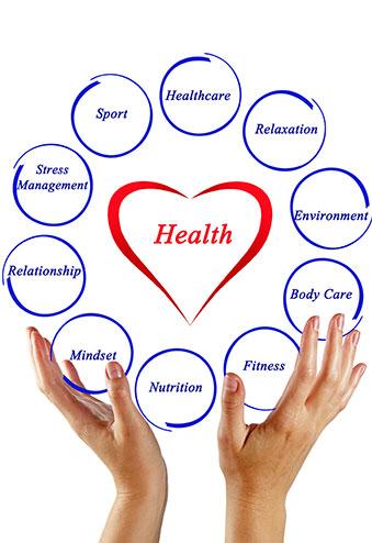 healthconcept1