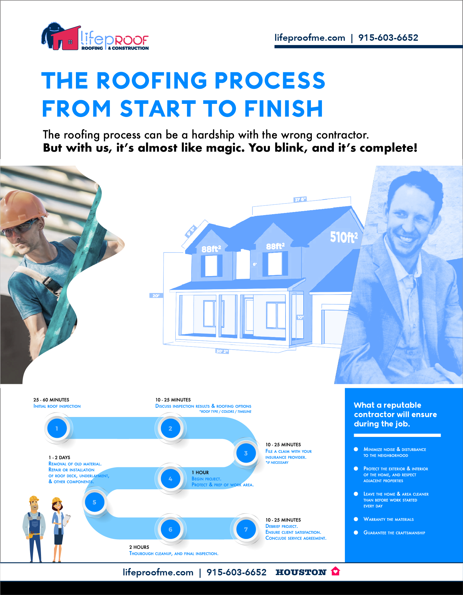 The Roofing Process - LifepROOF