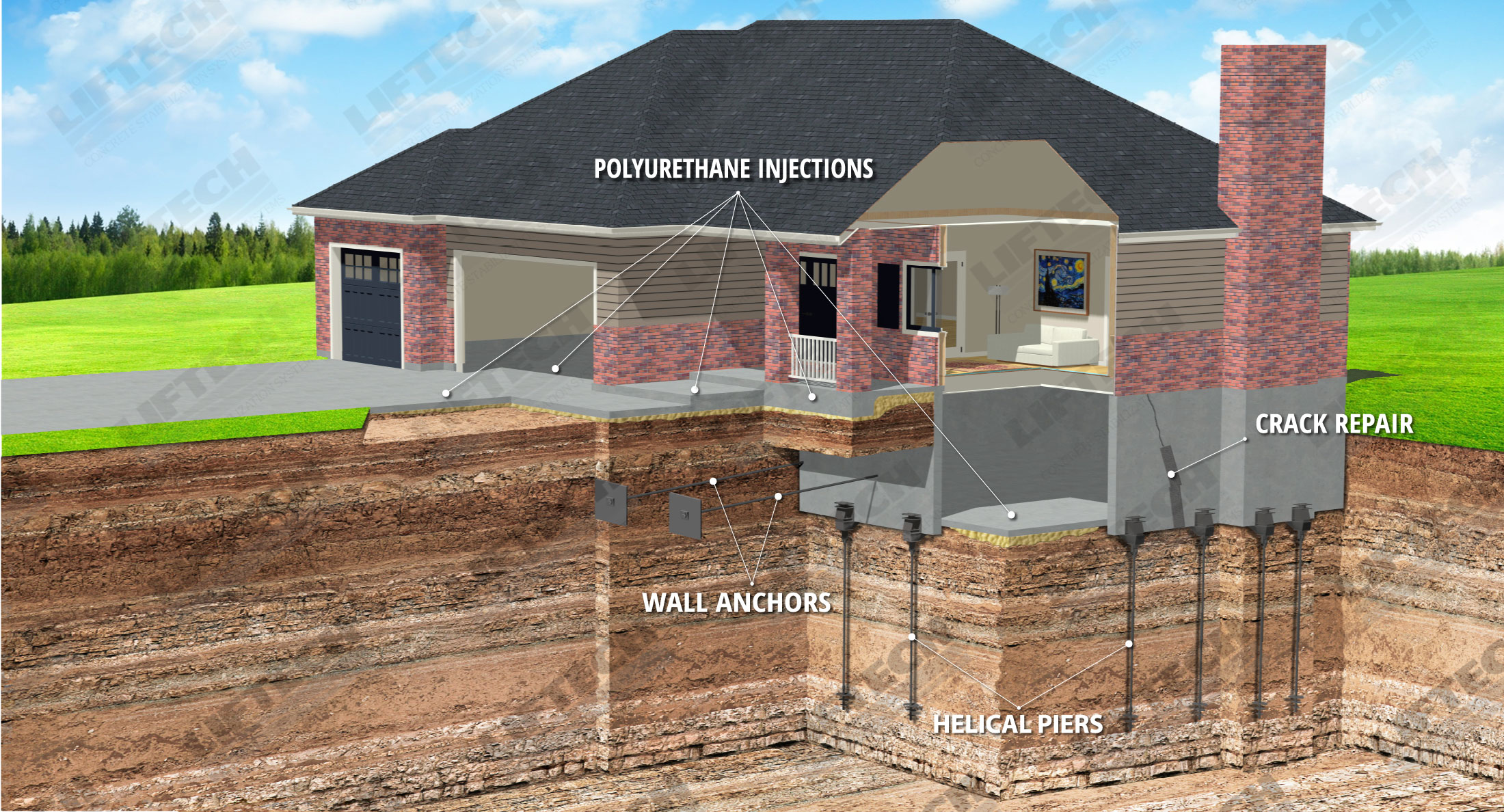 Foundation problems foundation structural repair for Home foundation