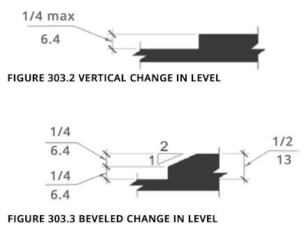liftdiagrams1