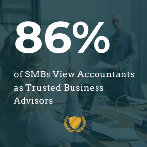 86% of SMBs View Accountants as Trusted Business Advisors