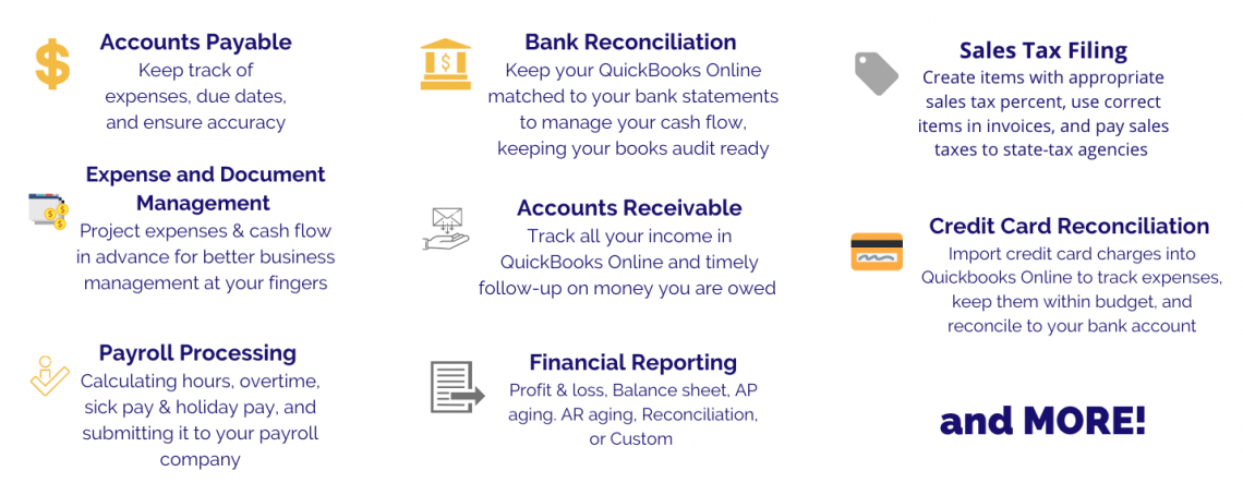 Business Bookkeeping Services We Provide