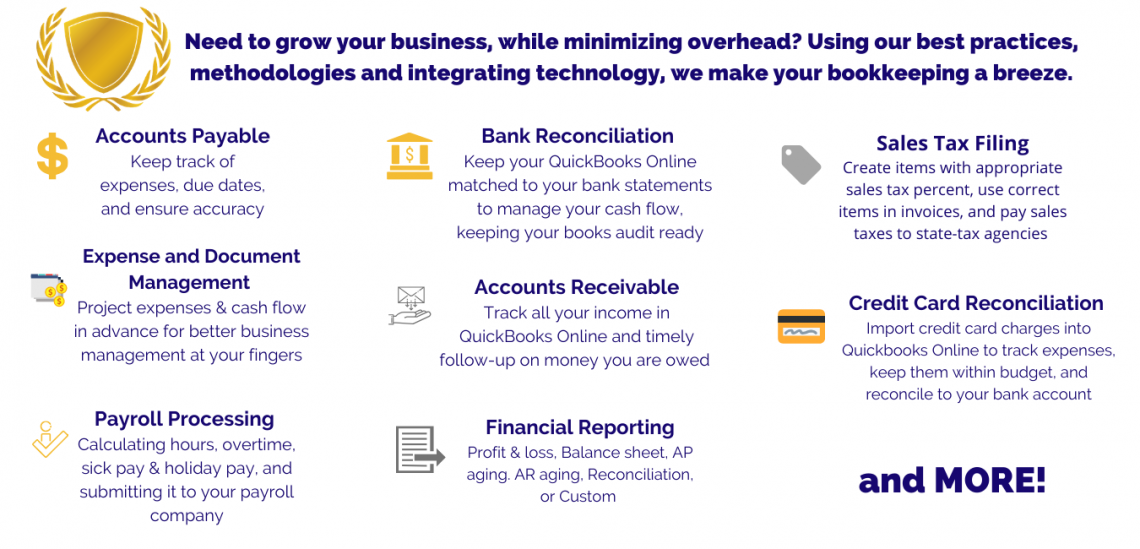 Business Bookkeeping Services: What We Offer