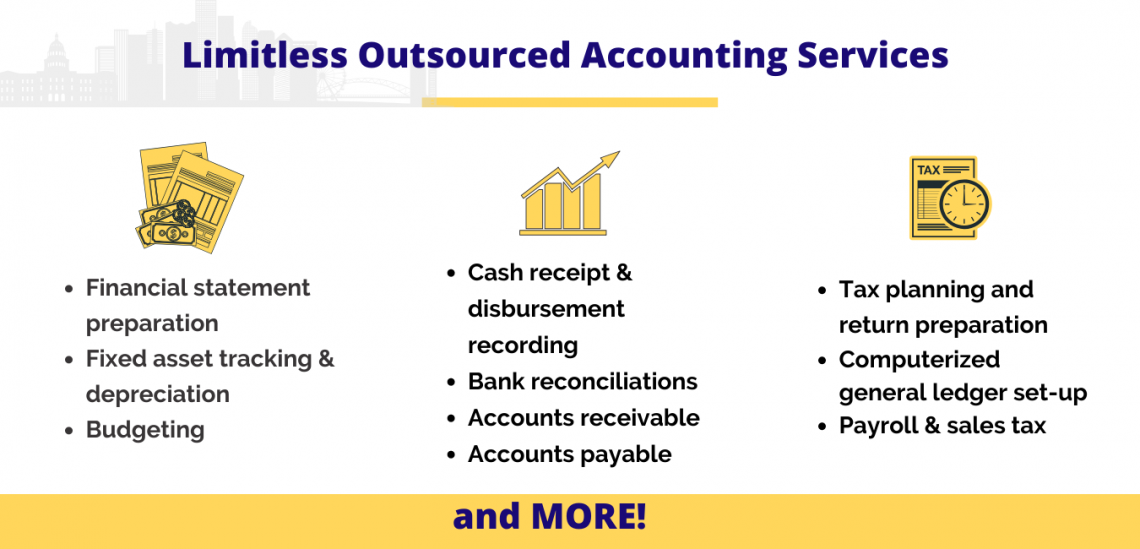 Outsourced Accounting Services Denver