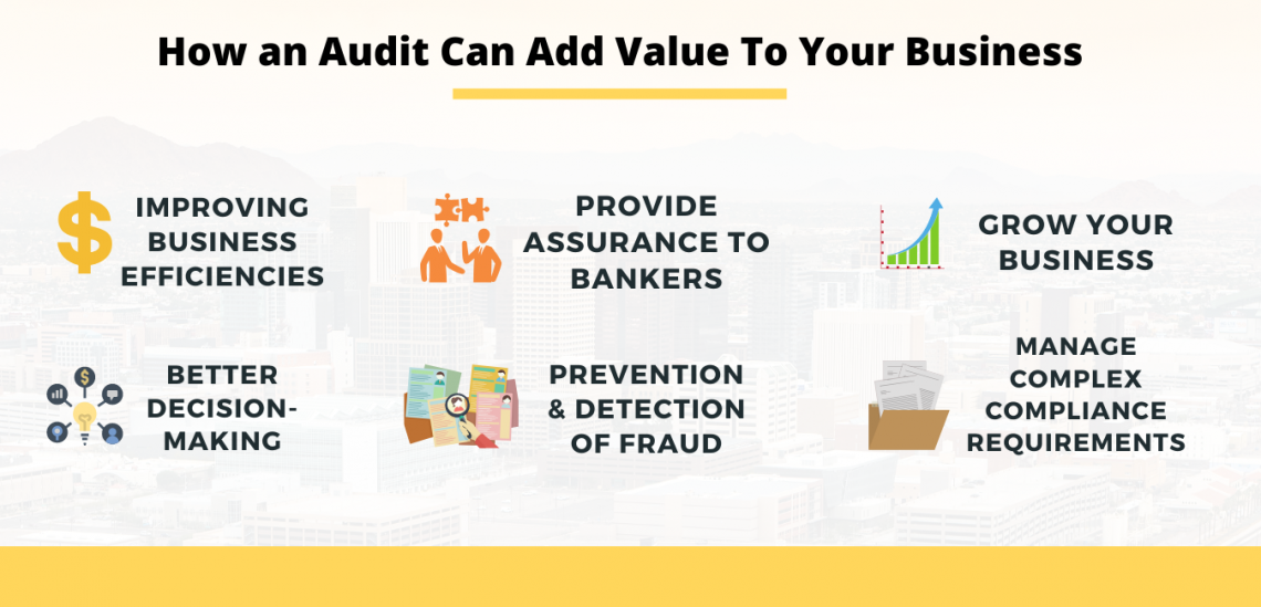 How An Audit Can Add Value For Your Business
