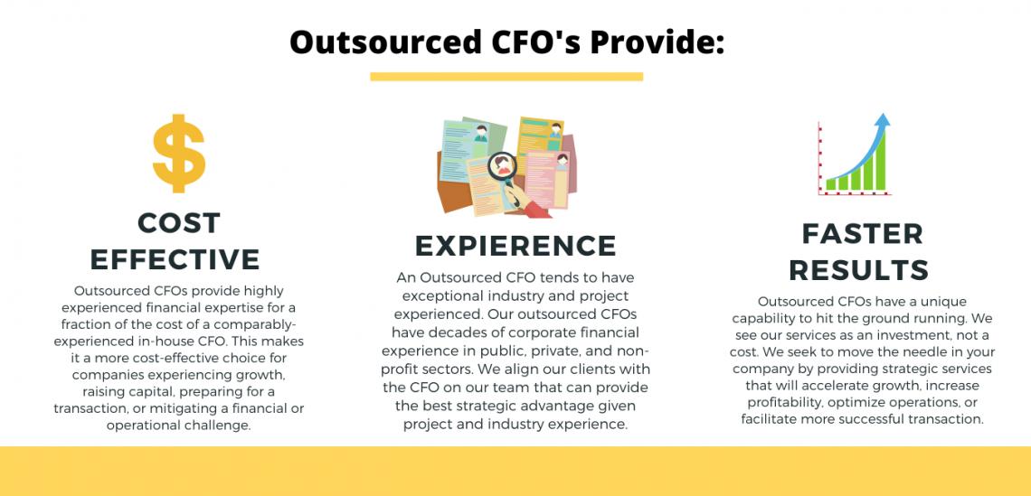 Outsourced CFO's provide