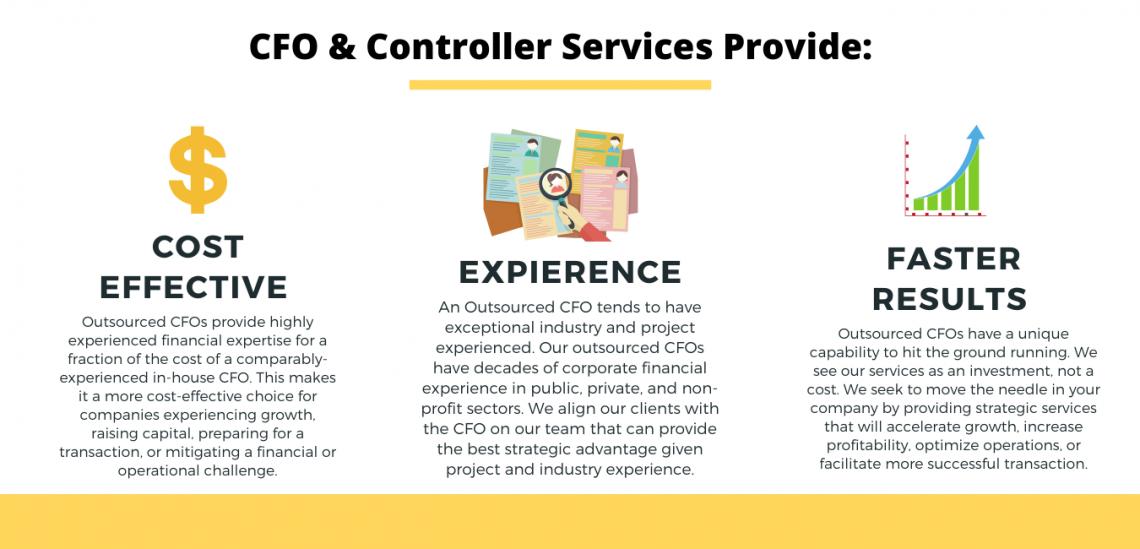 CFO & Controller Services Denver