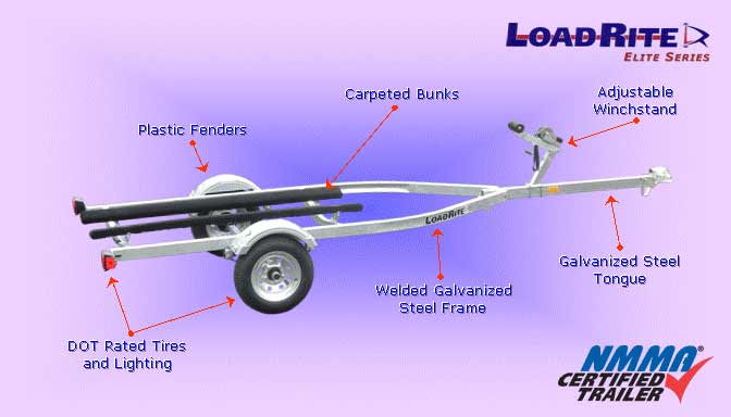 For the best in small galvanized boat trailer for sale, trust in LoadRite.