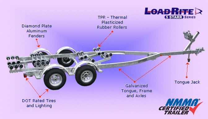 When you need a galvanized boat trailer with rollers, LoadRite's will hold up.