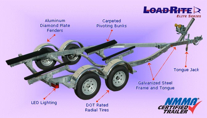 Check out the best galvanized boat trailers for sale with bunks. LoadRite will last!