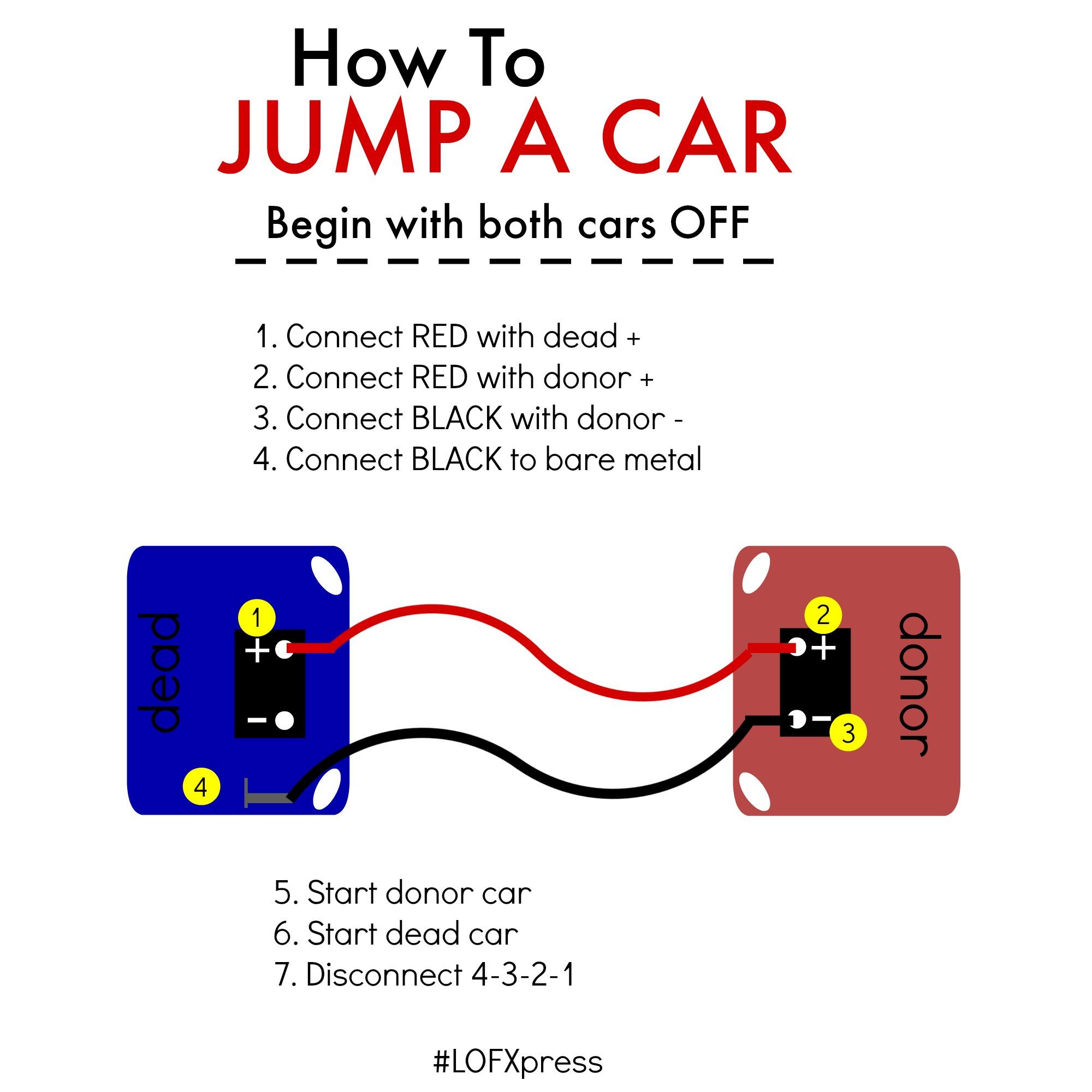 howtojump 5a0cc1b8cd408 how to jump a vehicle oil change ames lof xpress™
