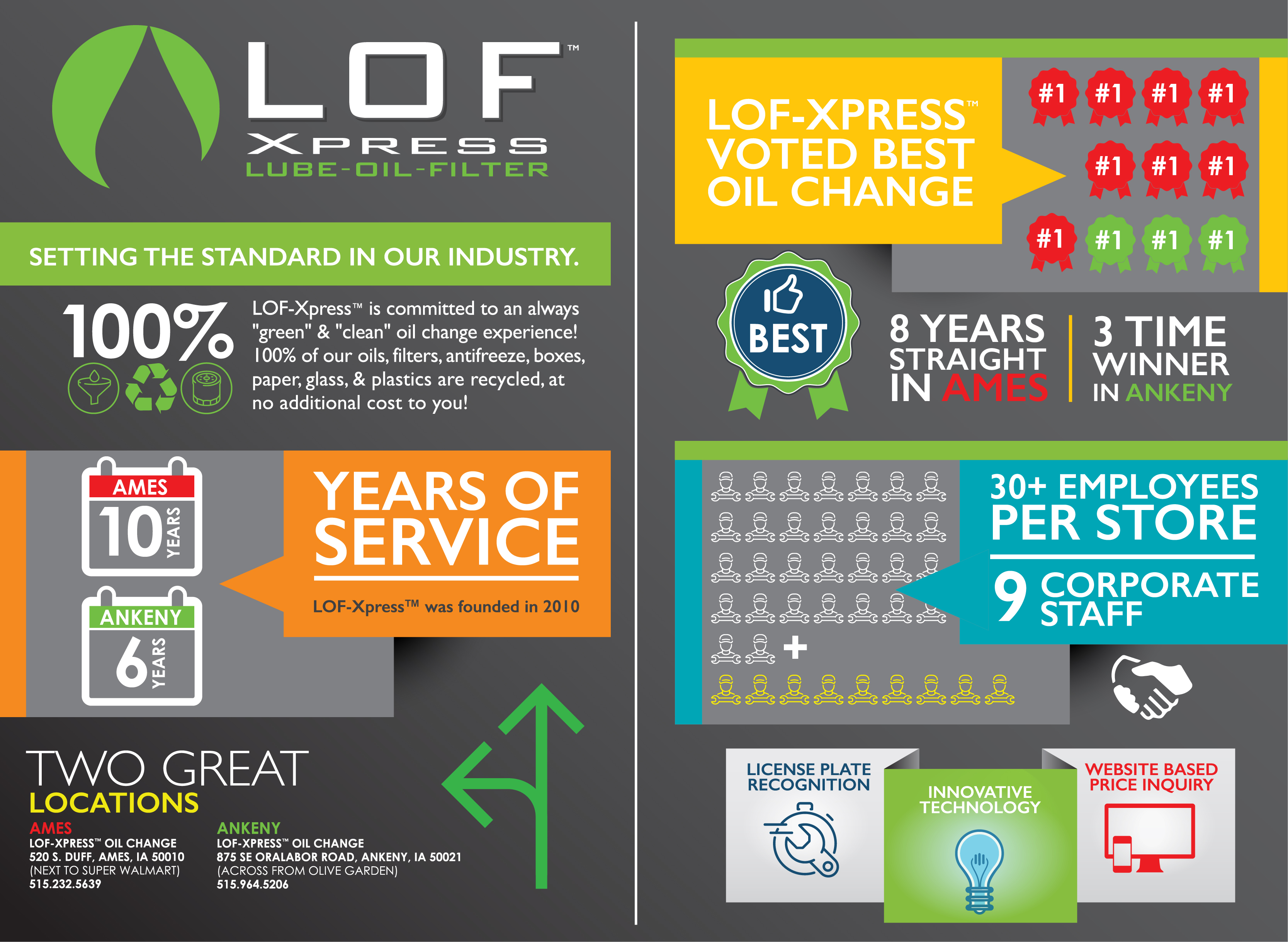 About LOF-Xpress Oil and Lube