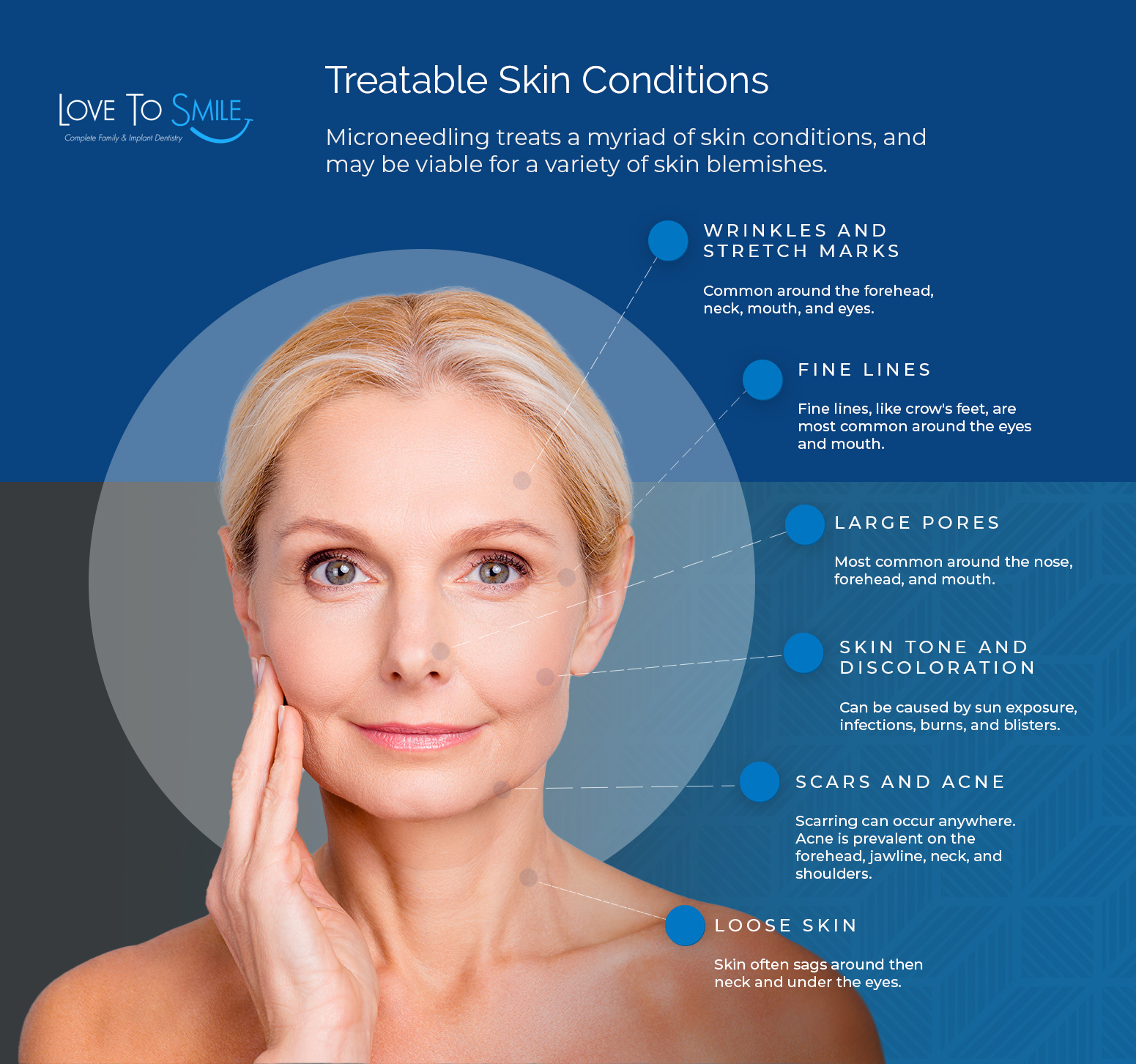Treatable Skin Conditions Infographic
