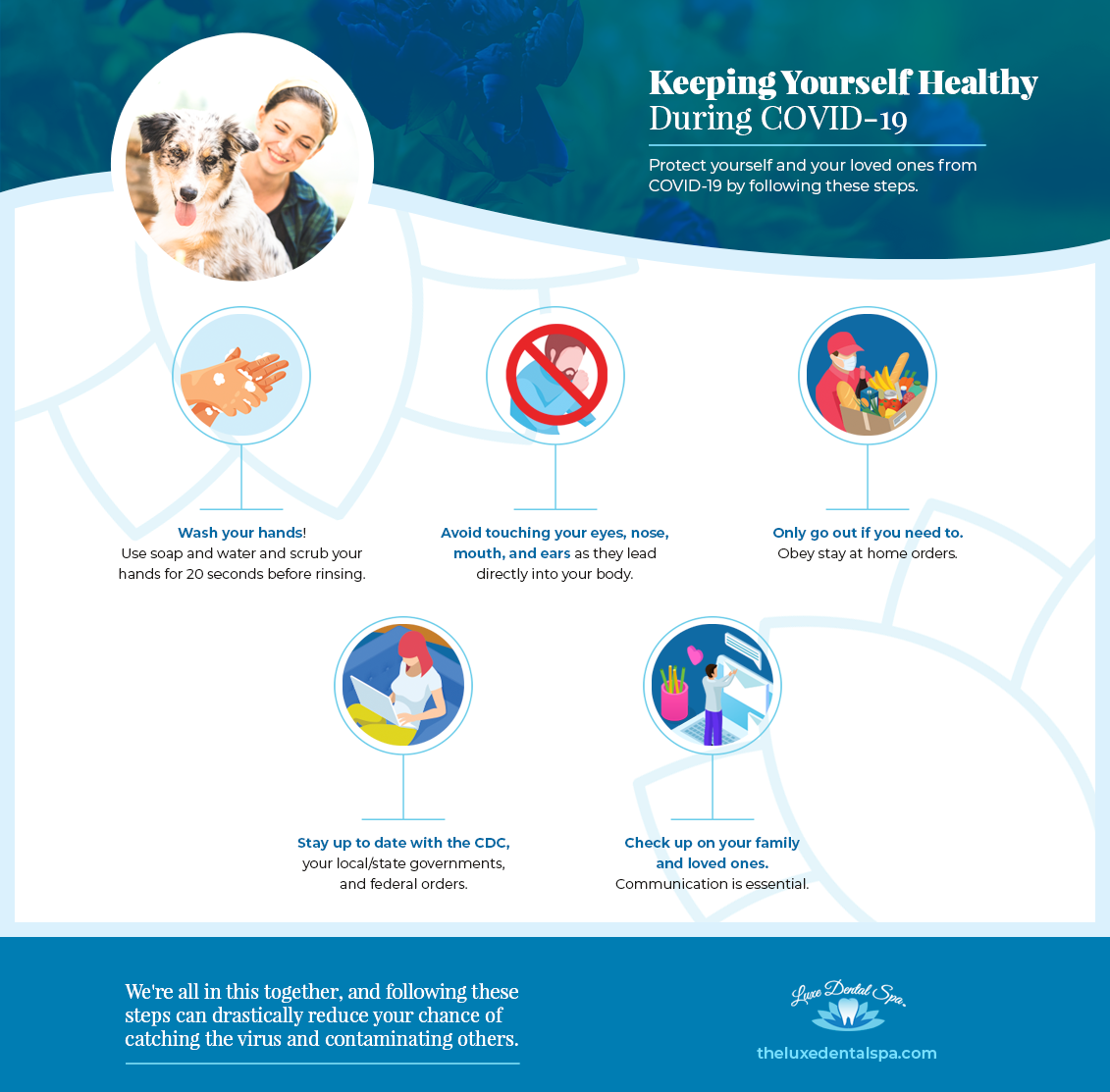 Infographic: Keeping Yourself Healthy During COVID-19