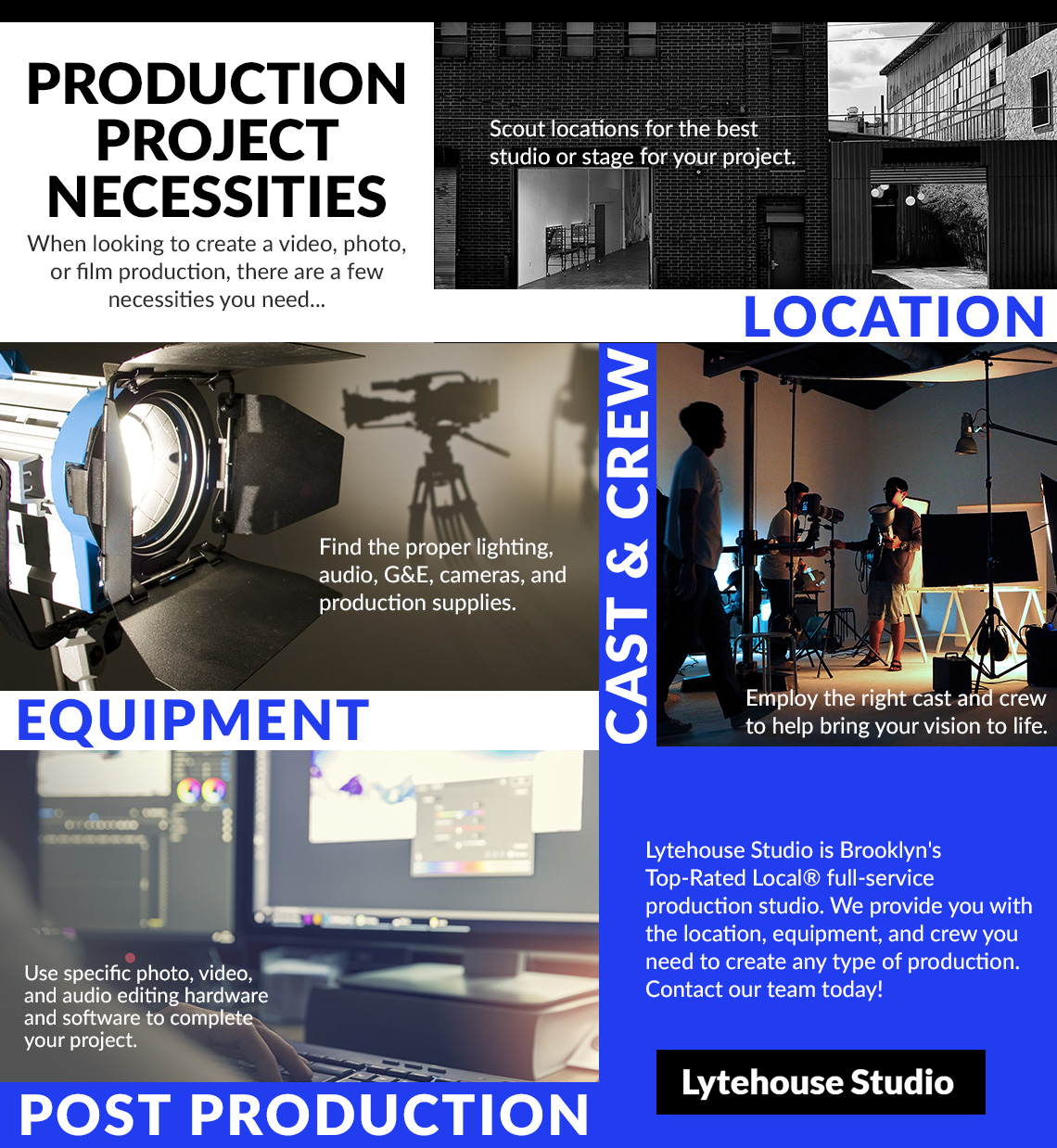 Production Project Necessities — Location, Equipment, Cast and Crew, and Post Production.
