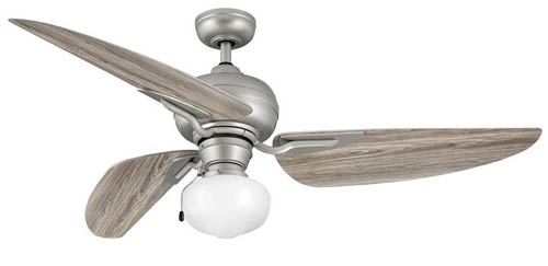 Exterior Fans that handle the humidity