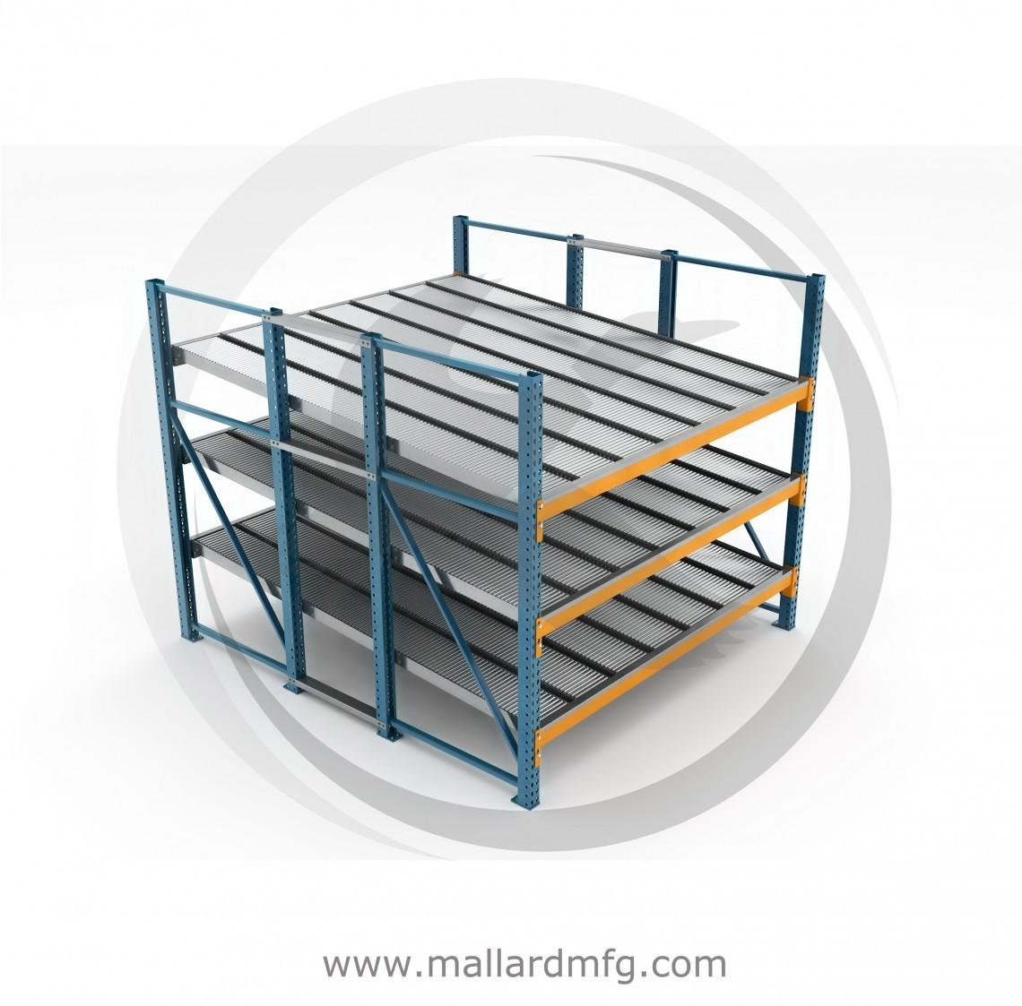 Dyna-Flo Carton Flow Mallard Manufacturing