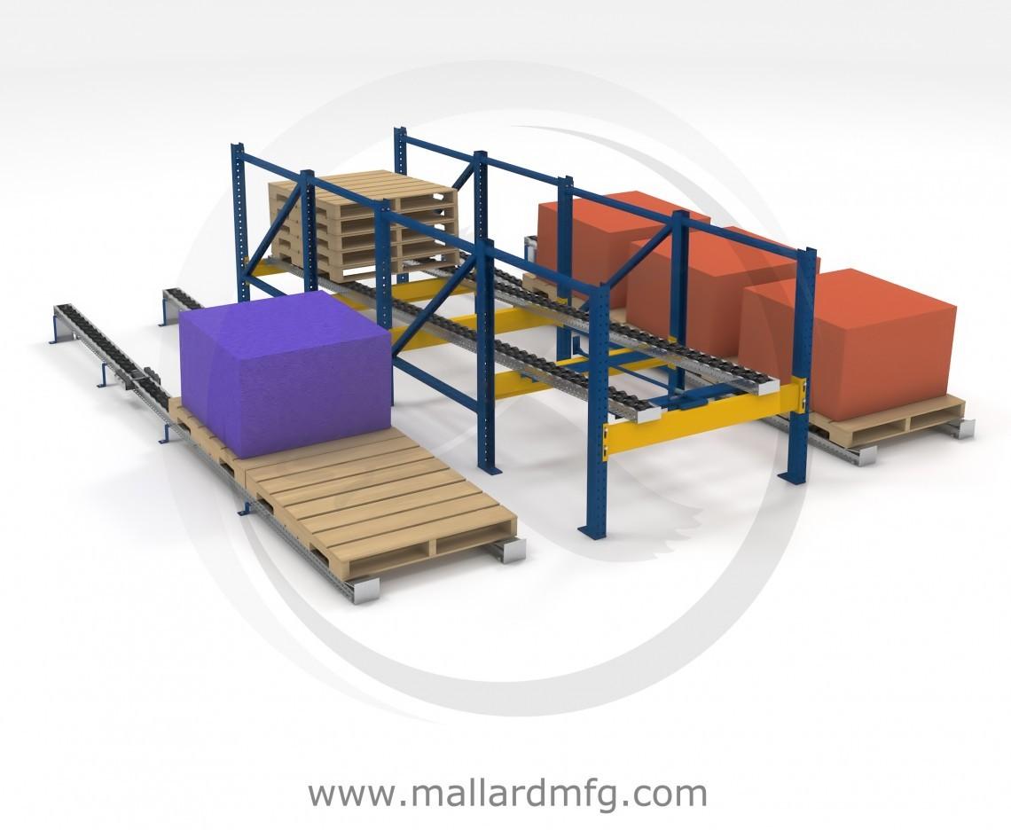 Empty Pallet Return - Mallard Manufacturing