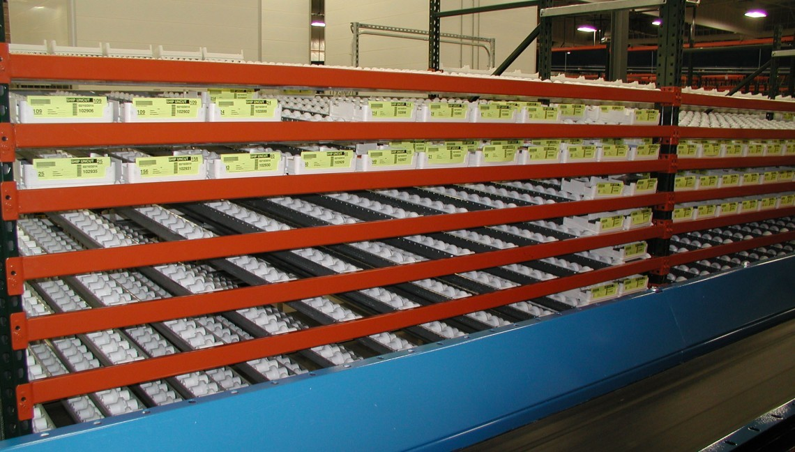 Flo-Guide Carton Flow - Mallard Manufacturing