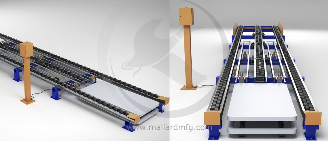 Ergo-Cell Pallet Separator Pallet Flow Rack Illustration