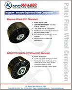 Magnum Wheel Pallet Flow Comparison Page