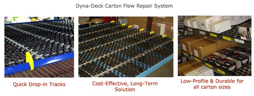Dyna-Deck