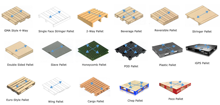 Pallet Type Chart