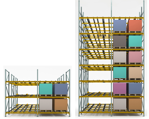 Multi-Level Pallet Flow Rack