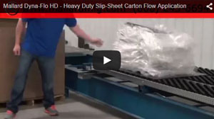 Dyna-Flo Carton Flow Slip Sheet Video