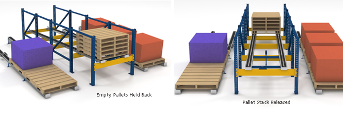 Stacked Pallet Return Lanes