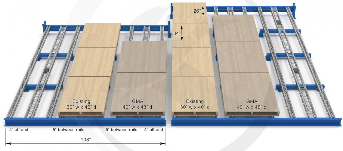 Skate Wheel Pallet Flow, Various Lanes