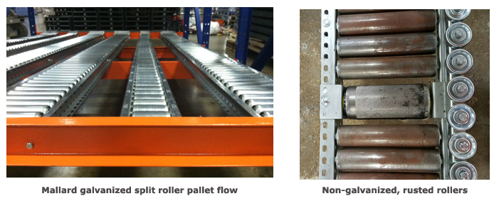 Galvanized split roller pallet flow rack