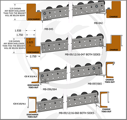 carton flow rack mount bracket
