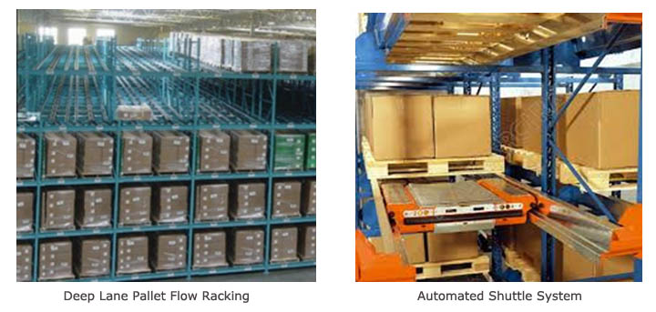 Pallet Flow Racking Vs. Shuttle Systems
