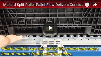 Split Rail Pallet Flow| Pallet Flow Racking| Mallard