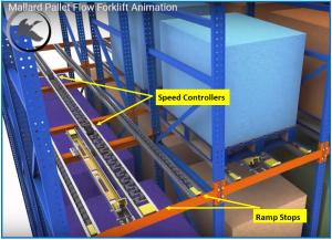 Pallet Flow Forklift Separator Mallard Manufacturing