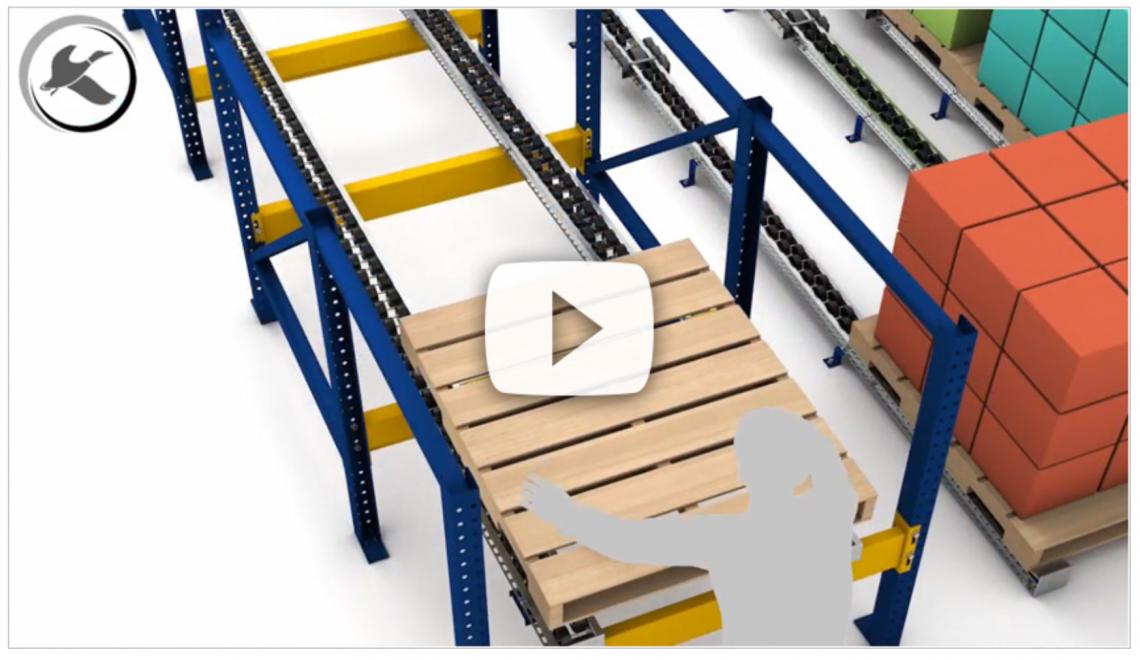 Empty Pallet Return Lane - Mallard Manufacturing