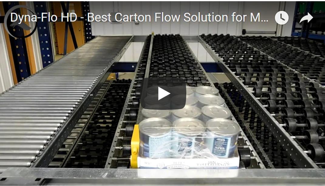 Dyna-flo HD Carton Flow Rack