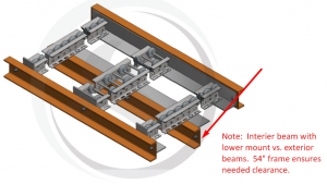 Pallet Flow Rack Mallard Manufacturing