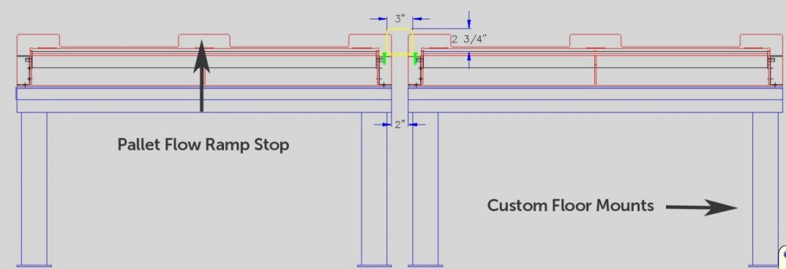 Push-Back Pallet Flow - Mallard Manufacturing