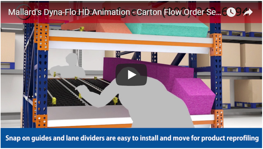 Dyna-Flow HD Carton Flow Rack - Mallard Manufacturing