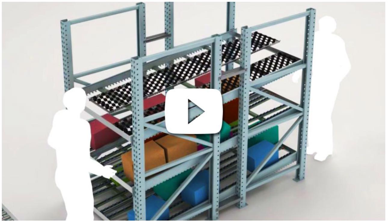 Dyna-Deck Carton Flow - Mallard Manufacturing