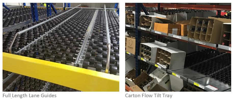 Carton Flow - Mallard Manufacturing
