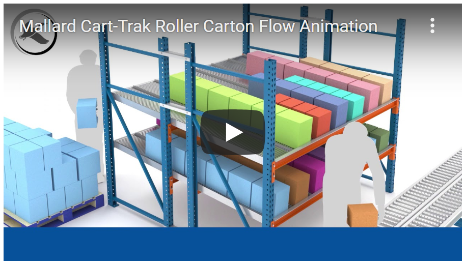 Cart-Trak Carton Flow - Mallard Manufacturing