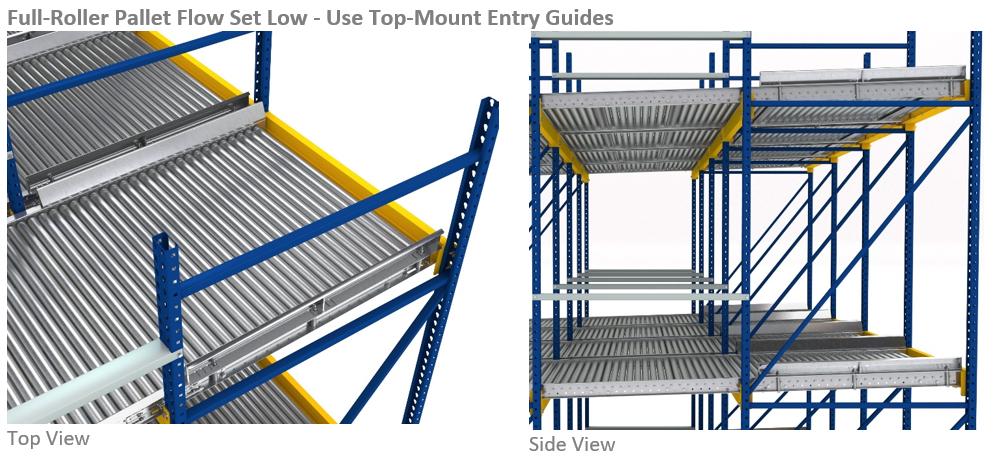 Full-Roller Pallet Flow - Mallard Manufacturing