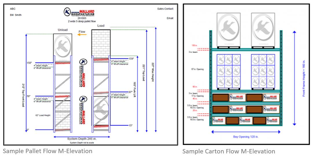 Pallet Flow Design - Mallard Manufacturing