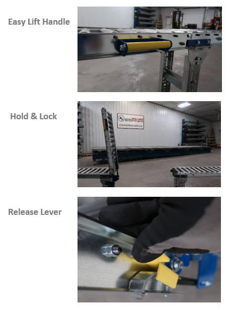 Gravity Conveyor Lift Gate - Mallard Manufacturing